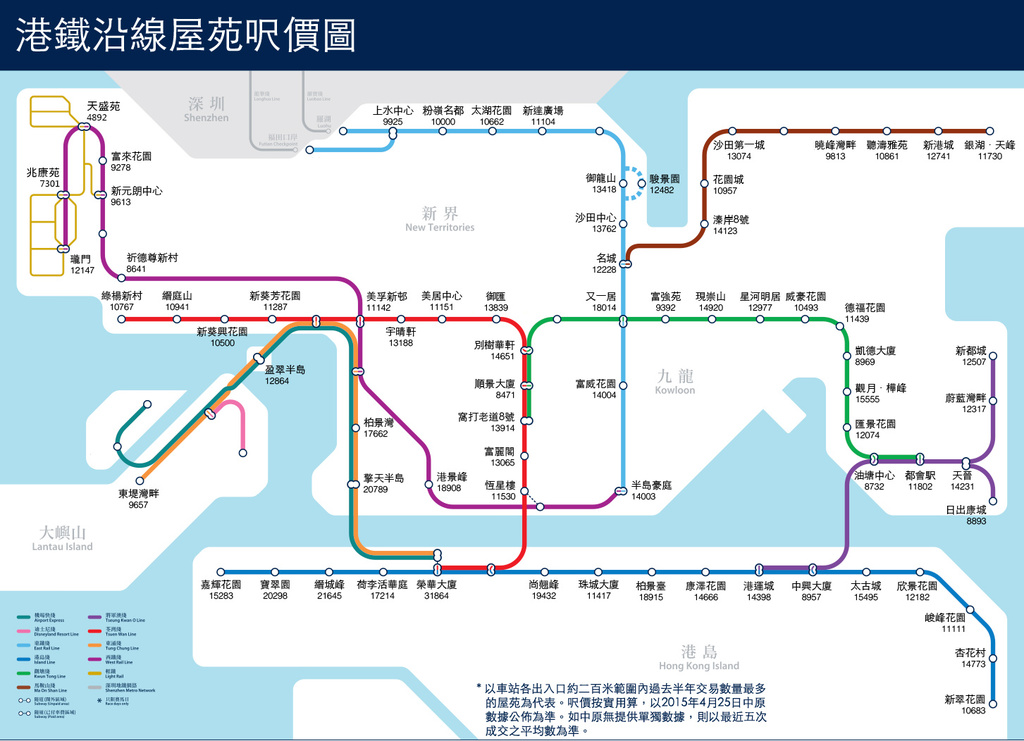 HK Property Price Around MTR Stations