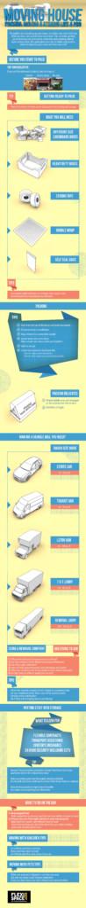 moving hong kong infographic