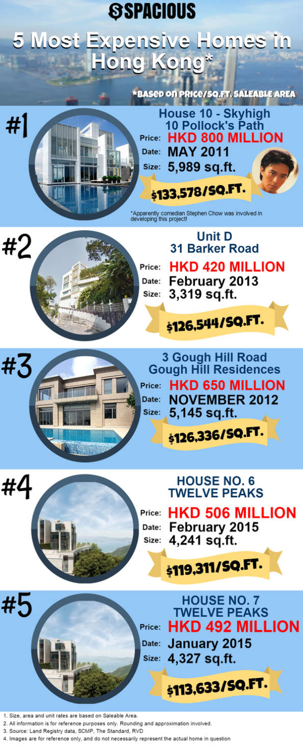 hong_kong_most_expensive_homes2