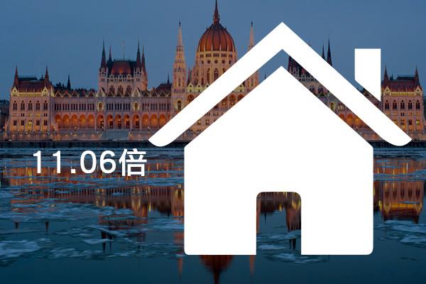 budapest-properties-hong-kong