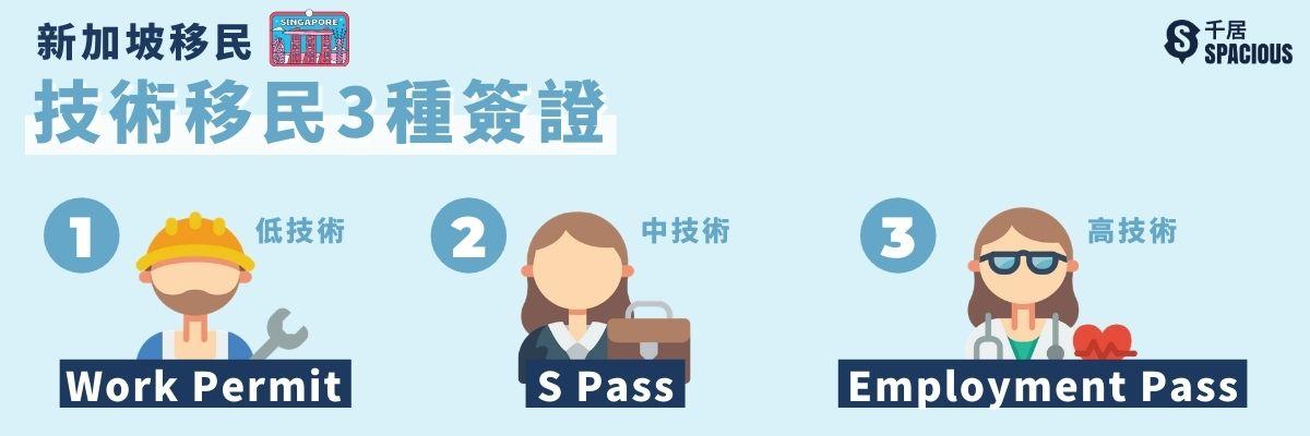 新加坡移民-技術移民3種簽證
